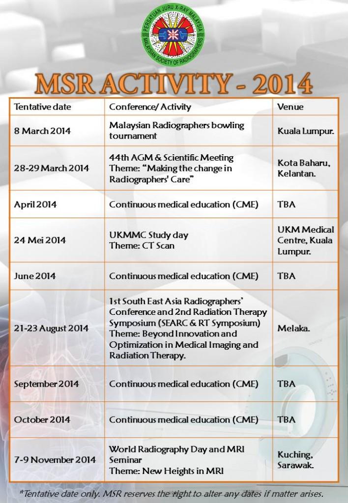 MSR Activity